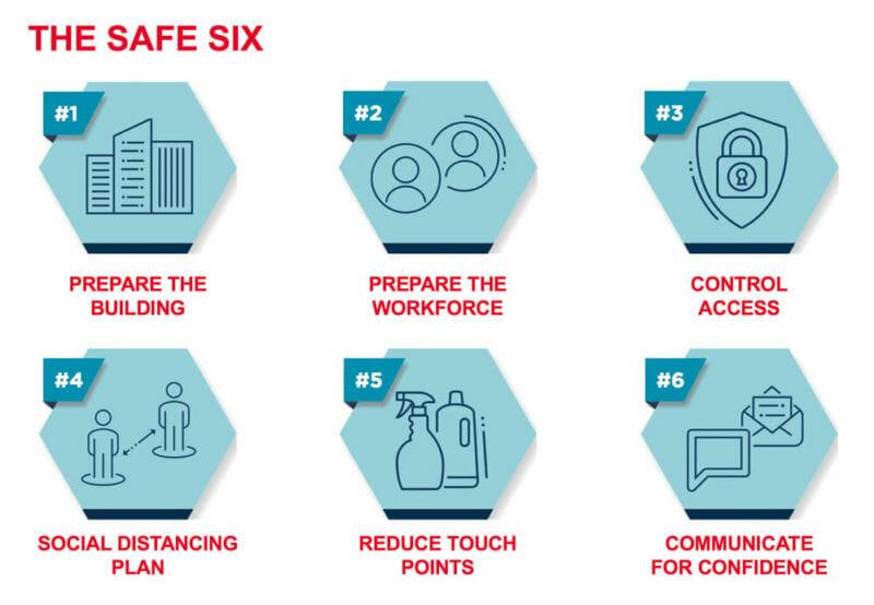 the-safe-six